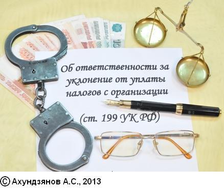 Порядок истребования документов при проведении мероприятий налогового контроля.